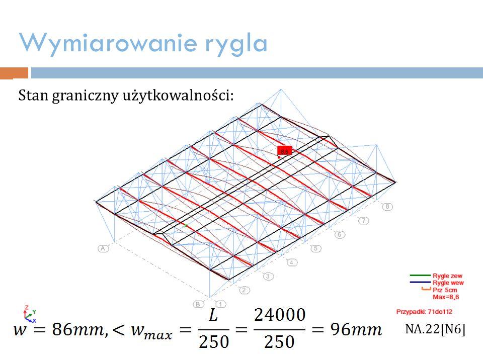Wymiarowanie rygla Stan graniczny użytkowalności: NA.22[N6]